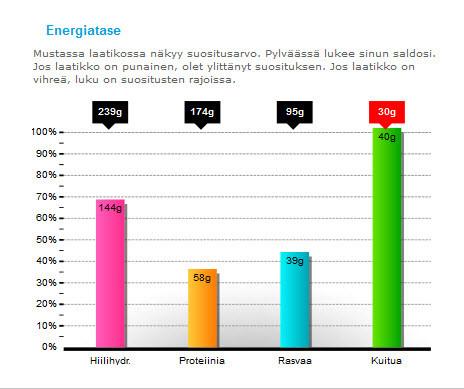 energiatase-normal.jpg