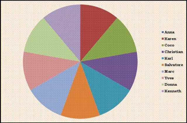 n%C3%A4kym%C3%A4t%C3%B6n%20anna-normal.j