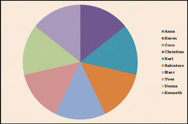 Coco%20l%C3%A4hti%20pois-normal.jpg