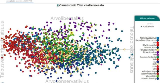 VisualYLEtalouspoli.jpg