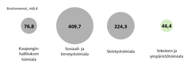 Menokaavio%202016.jpg