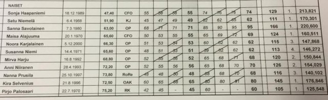 Sadun%20p%C3%B6yt%C3%A4kirjaa.jpg