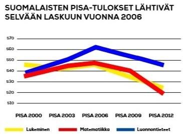 Pisa-tulokset%202.jpg