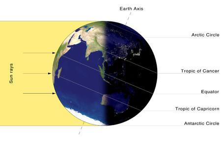 450px-Earth-lighting-winter-solstice_EN.
