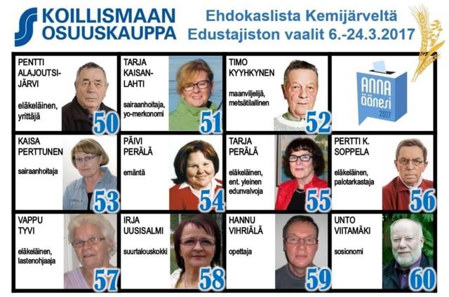Koillismaan Osuuskaupan edustajiston vaalit