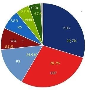 Vaalit%202012.jpg