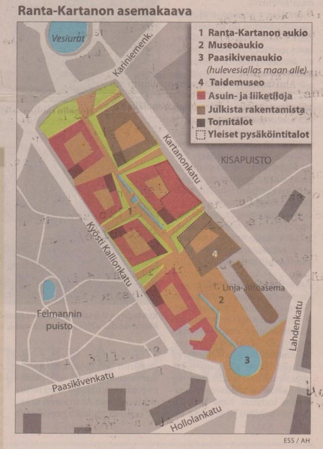 Taidemuseo3%20Ranta-Kartano.jpg
