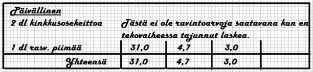 P%C3%A4iv%C3%A4llinen.jpg