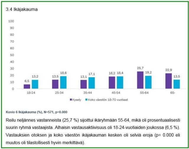Tyytyv%C3%A4isyyskyselytaulukkob.jpg
