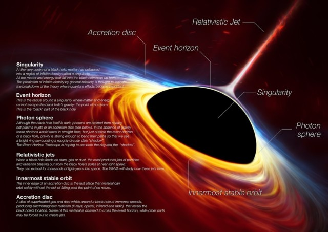 black-holes-infographic-v2.jpg