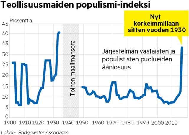 populism.jpg
