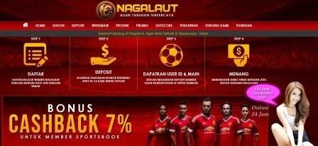 Nagalautsbo.net% 20Daftar% 20Sbobet% 2C% 20J