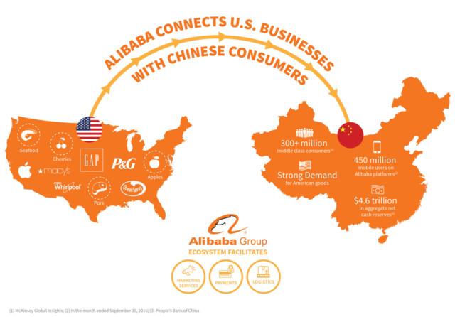 Alibaba-US.jpg