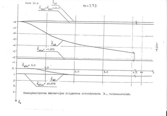 dip127b.jpg