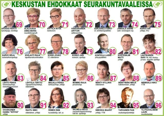 Rovaniemi%20Keskustan%20ehdokkaat.jpg
