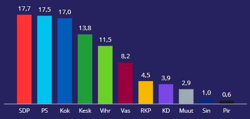 Vaalit_2019.jpg