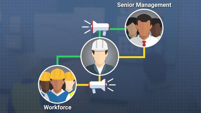 Communication-skills-for-supervisors-ima