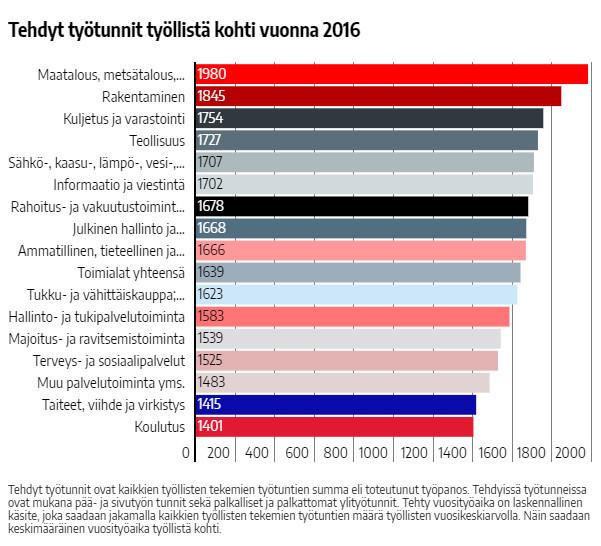 N%C3%A4ytt%C3%B6kuva%202020-11-01%201455