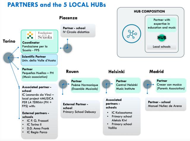 HUBS.jpg